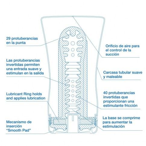 Tenga Edición efecto frío del superventas Soft tube CUP el masturbador tenga que permite regular la presión gracias a su diseño COOL: Soft tube CUP