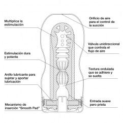 Tenga Con válvula de vacío que regula la succión, produce una experiencia similar a la de una felación. Original Vacuum CUP
